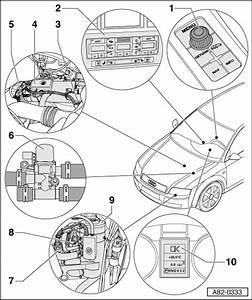 Audi Workshop Manuals  U0026gt  A4 Cabriolet Mk2  U0026gt  Heating  Ventilation  Air Conditioning System