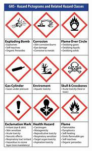25 best ideas about piktogramme chemie on pinterest dna for Ghs chemical labels include