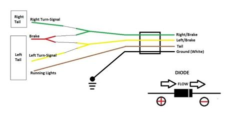 Toyota Sienna Trailer Flat Wiring Harness Diagram