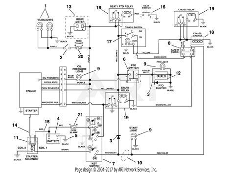Wiring Diagram For Toro Riding Lawn Mower