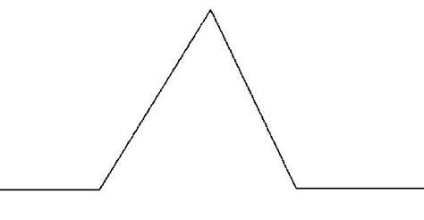 Climax Plot Diagram Blank by Plot Graph