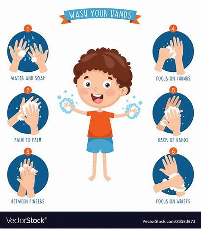 Washing Hands Vector Hygiene Royalty Vectorstock Hand