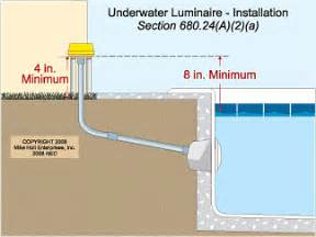 similiar inground pool bonding keywords above ground swimming pool bonding diagram also pool pump timer wiring