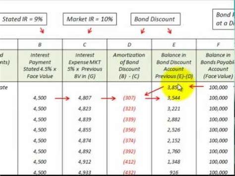 L/loan Calculator Amortization Schedule   Template Printable