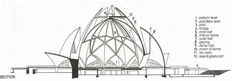 built in vent lotus temple a symbol of excellence in modern indian