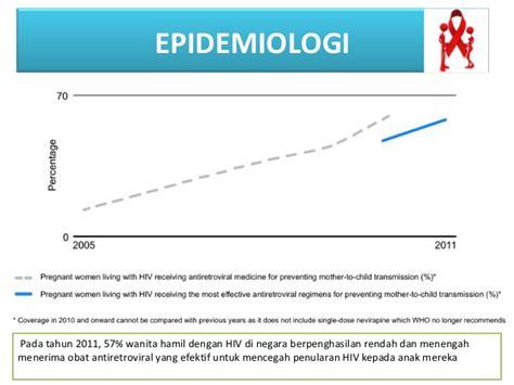 Mencegah Untuk Hamil Hiv Dalam Kehamilan Penatalaksanaannya Who 2013