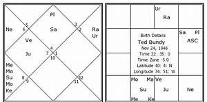 Ted Bundy Birth Chart Ted Bundy Birth Chart Ted Bundy Kundli Horoscope By