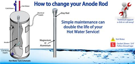 water heater anode rod how to change your anode rod in water tank plumbonline