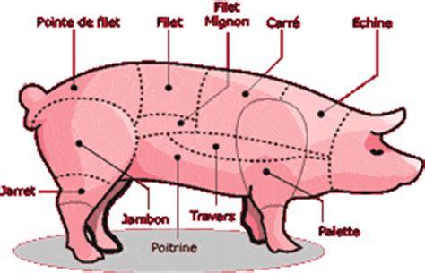 comment cuisiner la longe de porc cuisiner le porc tout un compagnons du goût