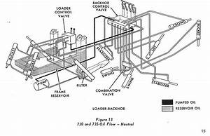 Bobcat 753 Hydraulic Flow Diagram
