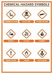 Chemical Hazard Symbols http://greenwgroup.co.in/training ...