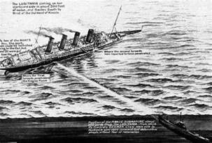 diagram showing how the german u boat hit the lusitania with a torpedo wwi lusitania