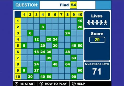 10 Of The Best Free Multiplication Maths Resources For Primary Schools