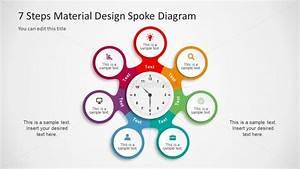 7 Steps Circular Powerpoint Diagram