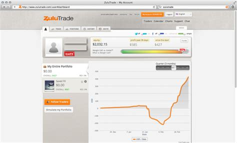 best social trading platforms top 5 social trading platforms worth investing in tweak