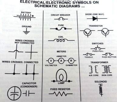 Car Schematic Electrical Symbols Defined Diagrams For