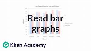 Bar Diagram Math Subtraction