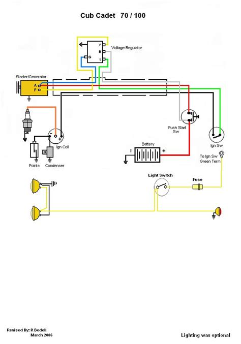 Cub Cadet Electrical Diagram For Solenoid by Ih Cub Cadet Forum Archive Through June 22 2006