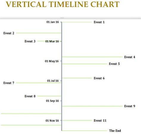vertical  timeline chart  excel templates
