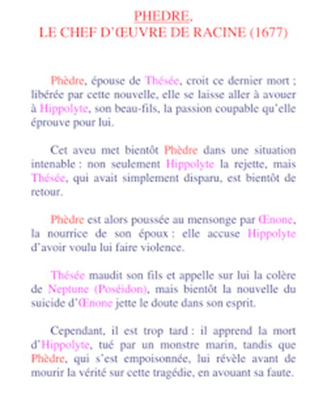 Phedre Resume Pdf by Etudelitteraire Page Profil Youscribe