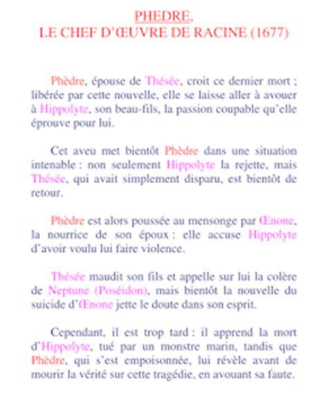 Phedre Resume Rapide by Ph 232 Dre Jean Racine Fiches De Lecture