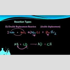 Chemistry 64 Types Of Chemical Reactions Youtube
