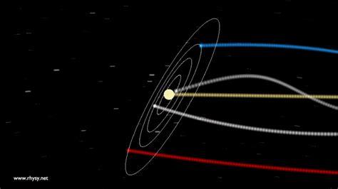 Illustration Of The Planetary Model