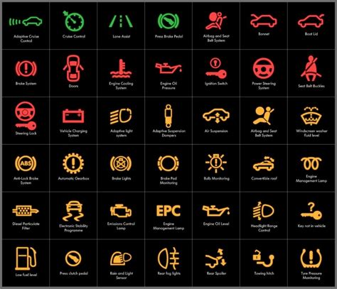 bmw lights meaning bmw dashboard warning lights chart www lightneasy net