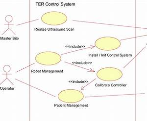 Use Case Diagram Of The Ter Slave Site