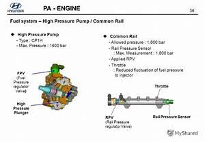 Gr 5947  Hyundai Fuel Pressure Diagram Schematic Wiring