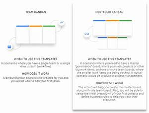 Kanban Pm Tools Why And How To Get Started