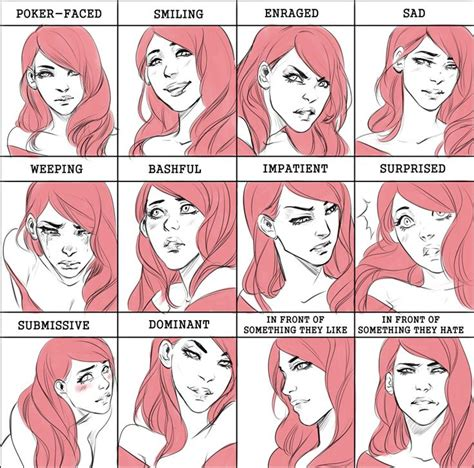 Meme Expression Faces - best 25 face expressions ideas on pinterest facial expressions drawing expressions and