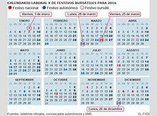 El calendario bursátil de España en 2016 solo tiene cuatro