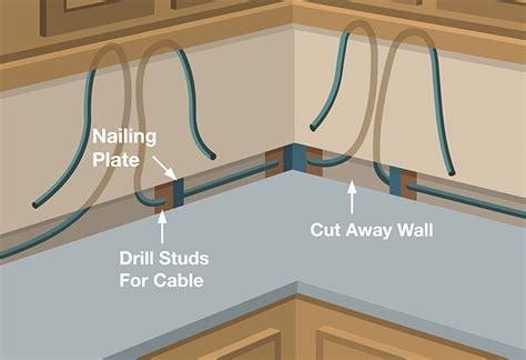 how to hide under cabinet lighting wires installing under cabinet lighting at the home depot