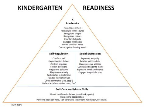 7 signs of kindergarten readiness in your preschooler 810 | photo