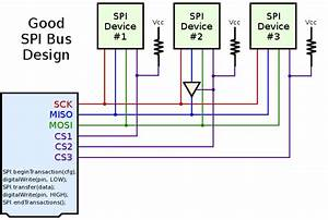 Need More Gpio On Your Mcu  Try The Serial Peripheral