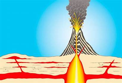 Volcano Magma Eruption Chamber Clipart Experiment Science