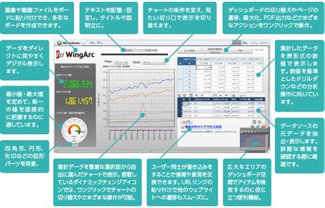 motionboard scsk business intelligence solutions