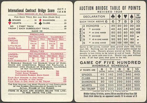 Chicago Scoring In Bridge Bridge Workout Pics Bridge Score
