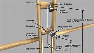 Installation D Une Cabine De Douche : installer un robinet de douche 1 rona ~ Premium-room.com Idées de Décoration
