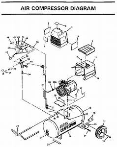 Craftsman Model 919153531 Air Compressor Genuine Parts