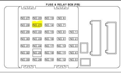 Subaru Fuse Box Diagram 2005 by 2012 Subaru Forester Fuse Box Wiring Diagram