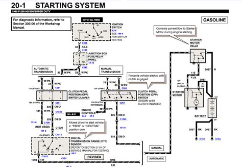 99 F350 Powerstroke Wiring Diagram by I Am Looking For A Wiring Diagram From The Battery To The