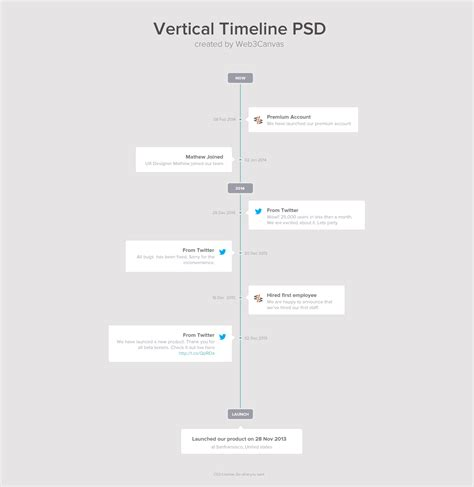 vertical timeline psd template   webcanvas