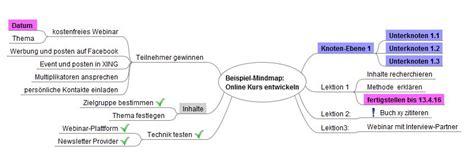 förderung für selbstständige mindmap 1 zeitmanagement berlin dr maren kaiser