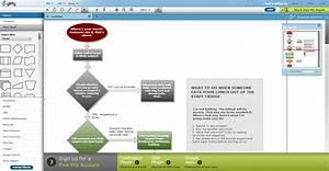 De Online : diagrama de flujo online gratis mejorar la comunicaci n ~ Eleganceandgraceweddings.com Haus und Dekorationen