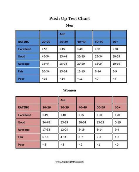 up test pin on strength assessment