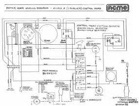 similiar wiring diagram for freightliner century class truck keywords columbia wiring diagram 2006 freightliner columbia ac wiring diagram