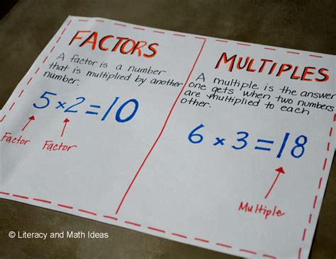 Literacy & Math Ideas Factors And Multiples