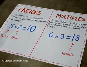 Literacy & Math Ideas: Factors and Multiples